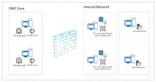 Remote desktop connection broker failed to start