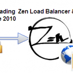 Exchange 2010 SSL Offloading using Zen Load Balancer- Part IV
