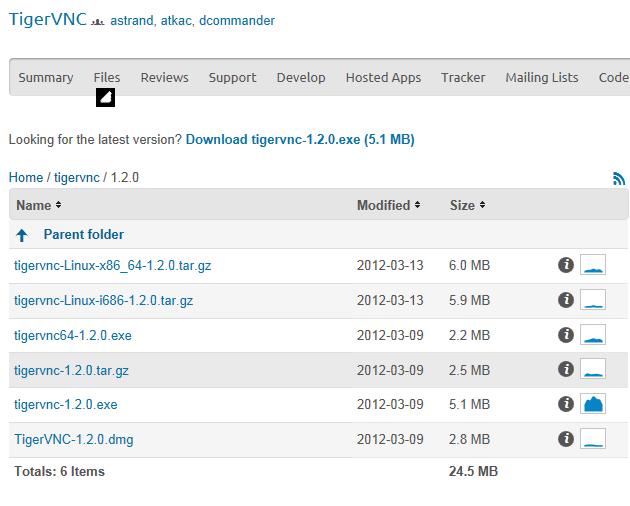 Proxmox VE – TigerVNC Viewer in Ubuntu 12 04 – Griffon's IT Library